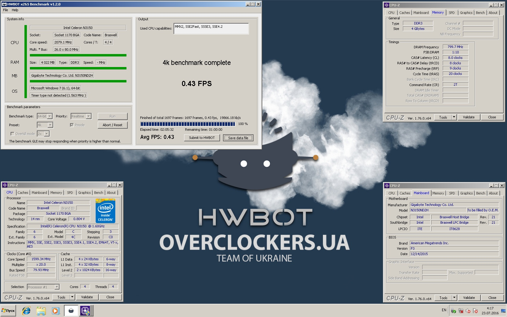 TyphooNick`s HWBOT x265 Benchmark - 4k score: 0 43 fps with a