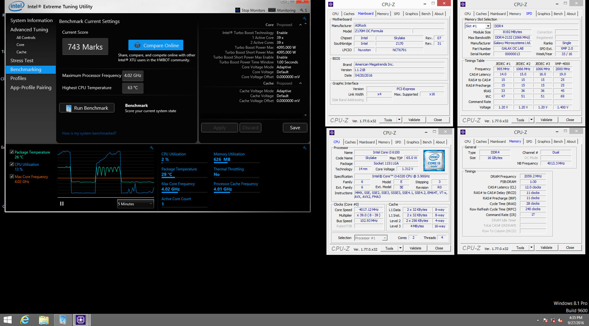 Elkim's 743 marks XTU run with Core i3 6320 @ 4020MHz